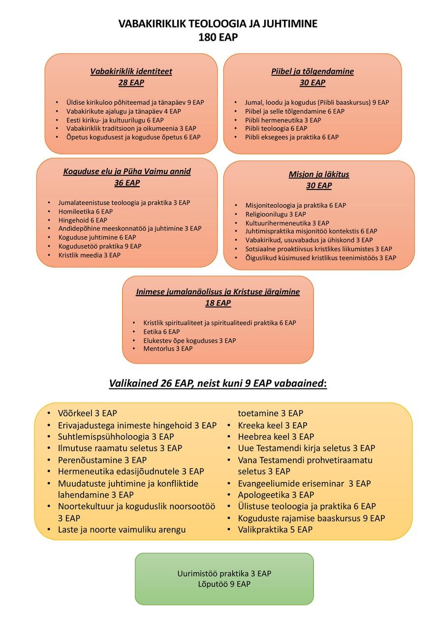 skeem2019 koos EAP uus-page-001
